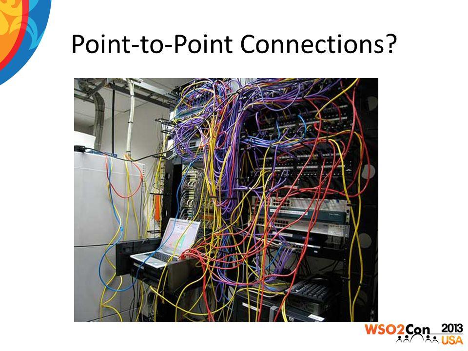 Business/Cloud Connectors Connectors