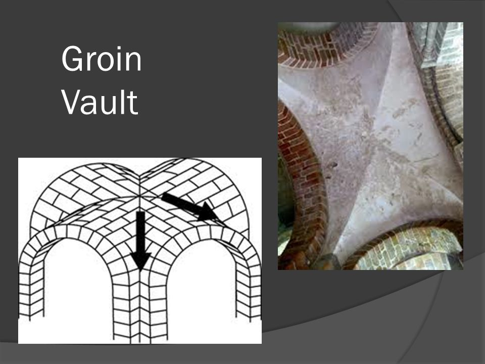 Vault  Romans were known for building very large vaults over halls.