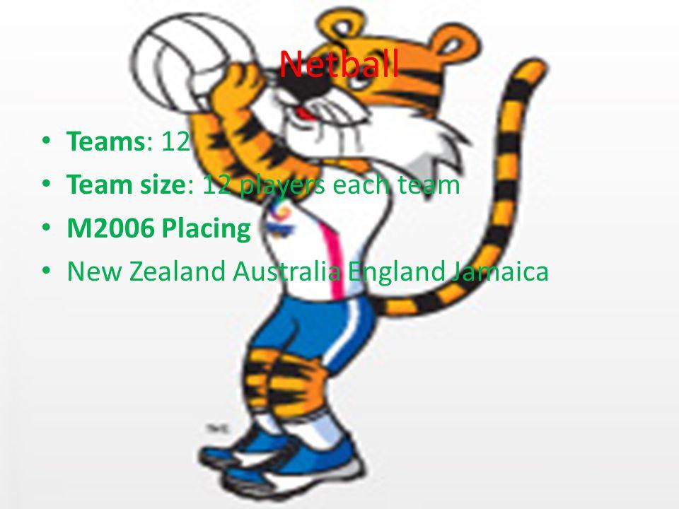 Netball Teams: 12 Team size: 12 players each team M2006 Placing New Zealand Australia England Jamaica