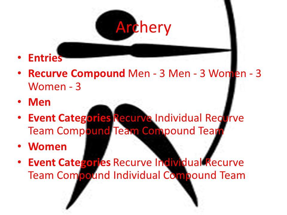 Archery Entries Recurve Compound Men - 3 Men - 3 Women - 3 Women - 3 Men Event Categories Recurve Individual Recurve Team Compound Team Compound Team Women Event Categories Recurve Individual Recurve Team Compound Individual Compound Team
