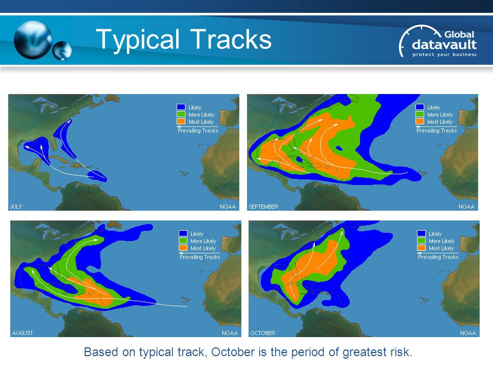 Typical Tracks Based on typical track, October is the period of greatest risk.