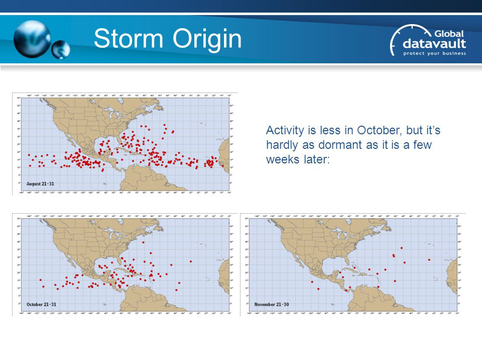 Storm Origin Activity is less in October, but it's hardly as dormant as it is a few weeks later: