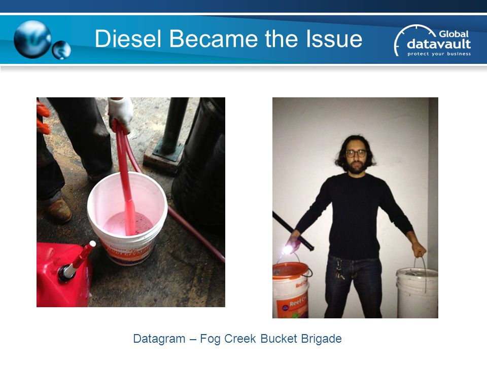 Diesel Became the Issue Datagram – Fog Creek Bucket Brigade