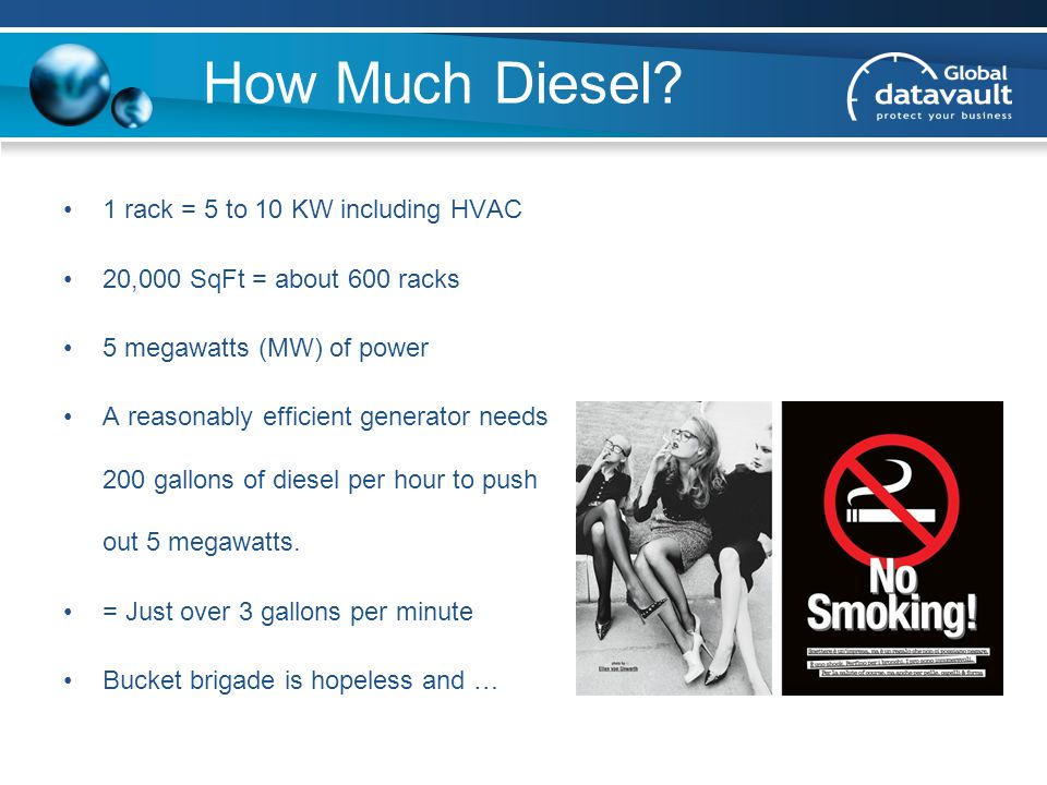 How Much Diesel.