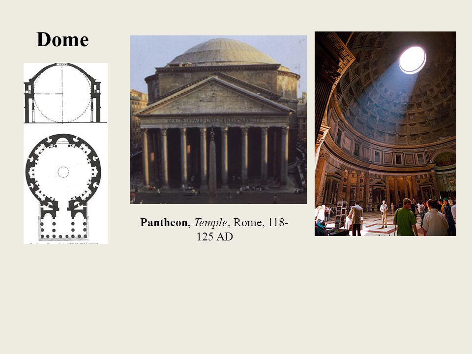 Pantheon, Temple, Rome, 118- 125 AD Dome