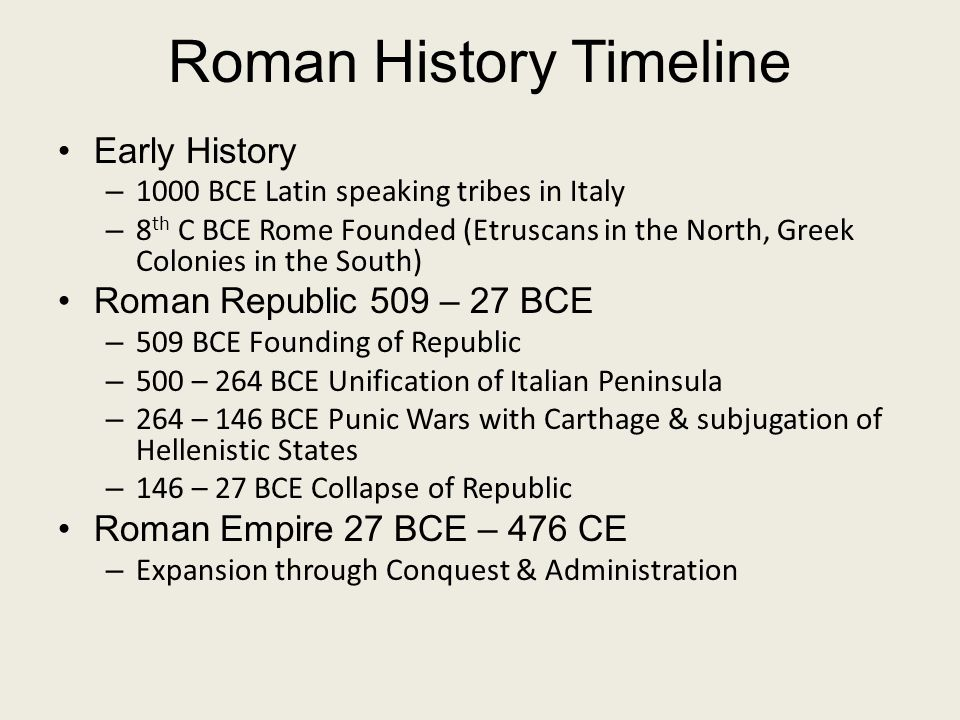 Roman Republic 509 BCE Founding of Republic 500 – 264 BCE Unification of Italian Peninsula 264 – 146 BCE Punic Wars with Carthage 146 – 133 BCE Greece & Hellenistic States become a Province of Rome 146 – 27 BCE Collapse of Republic Ancient Greek Civilization 490 – 480 BCE Persians Wars 480 – 430 BCE Golden Age (High Classical) 431 – 404 BCE Peloponnesian Wars 400 – 338 BCE Political Upheaval (Late Classical) 336 – 323 BCE Alexander the Great (Hellenistic)