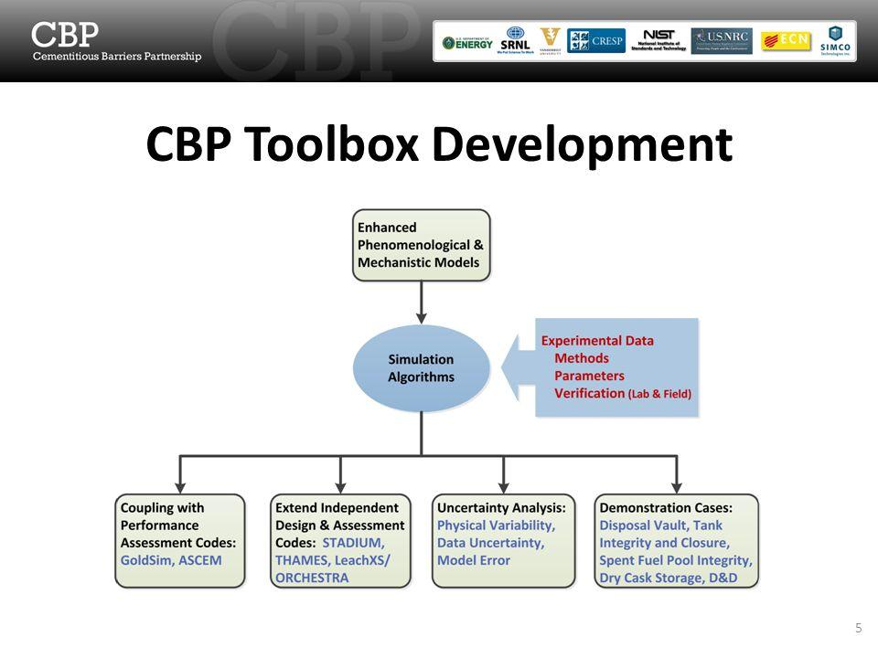 CBP Toolbox Development 5