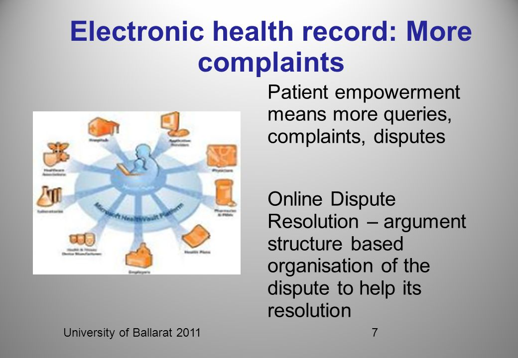 University of Ballarat 20117 Electronic health record: More complaints Patient empowerment means more queries, complaints, disputes Online Dispute Resolution – argument structure based organisation of the dispute to help its resolution