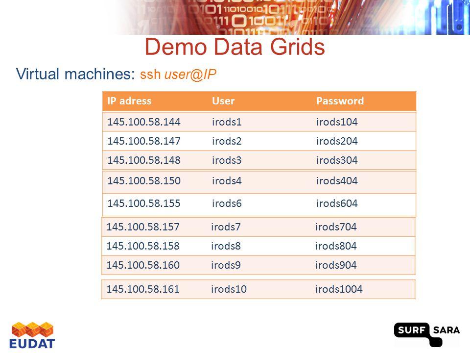 Demo Data Grids Virtual machines: ssh user@IP IP adressUserPassword 145.100.58.144irods1irods104 145.100.58.147irods2irods204 145.100.58.148irods3irod