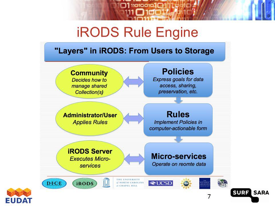 iRODS Rule Engine 7