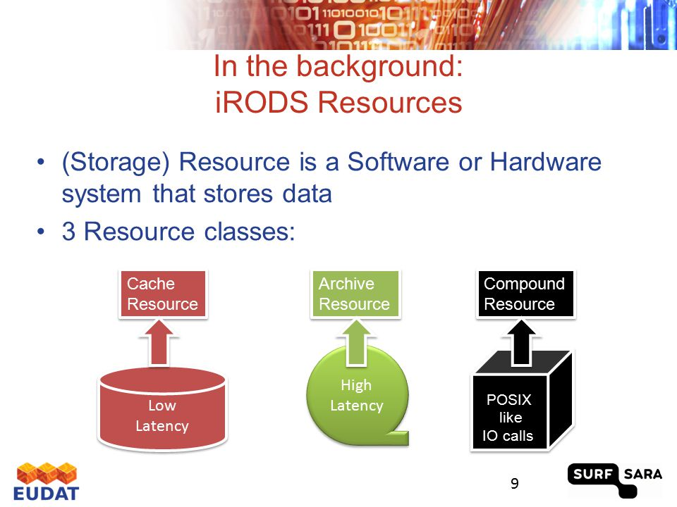 In the background: iRODS Resources (Storage) Resource is a Software or Hardware system that stores data 3 Resource classes: 9 High Latency High Latenc