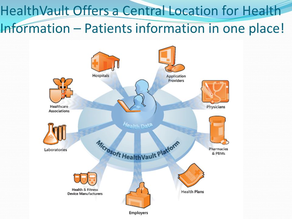 HealthVault Offers a Central Location for Health Information – Patients information in one place!