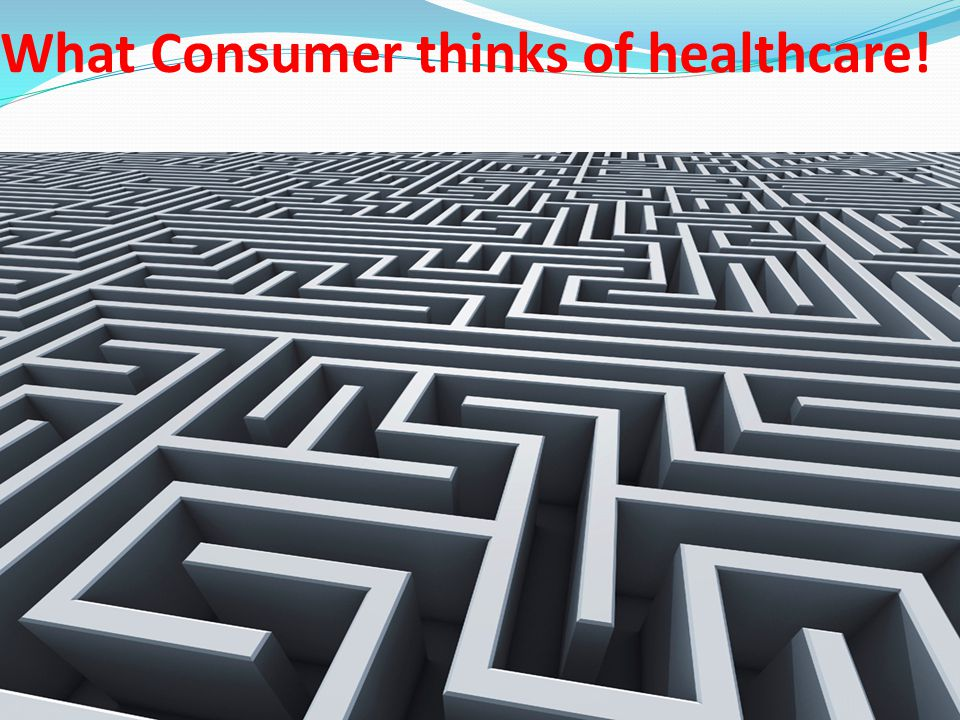 What Consumer thinks of healthcare!