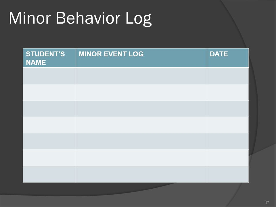 Minor Behavior Log STUDENT'S NAME MINOR EVENT LOGDATE 17