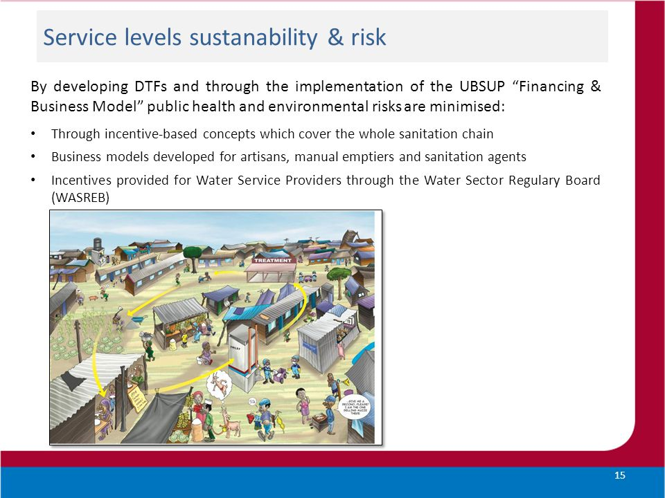 Service levels sustanability & risk By developing DTFs and through the implementation of the UBSUP Financing & Business Model public health and environmental risks are minimised: Through incentive-based concepts which cover the whole sanitation chain Business models developed for artisans, manual emptiers and sanitation agents Incentives provided for Water Service Providers through the Water Sector Regulary Board (WASREB) 15