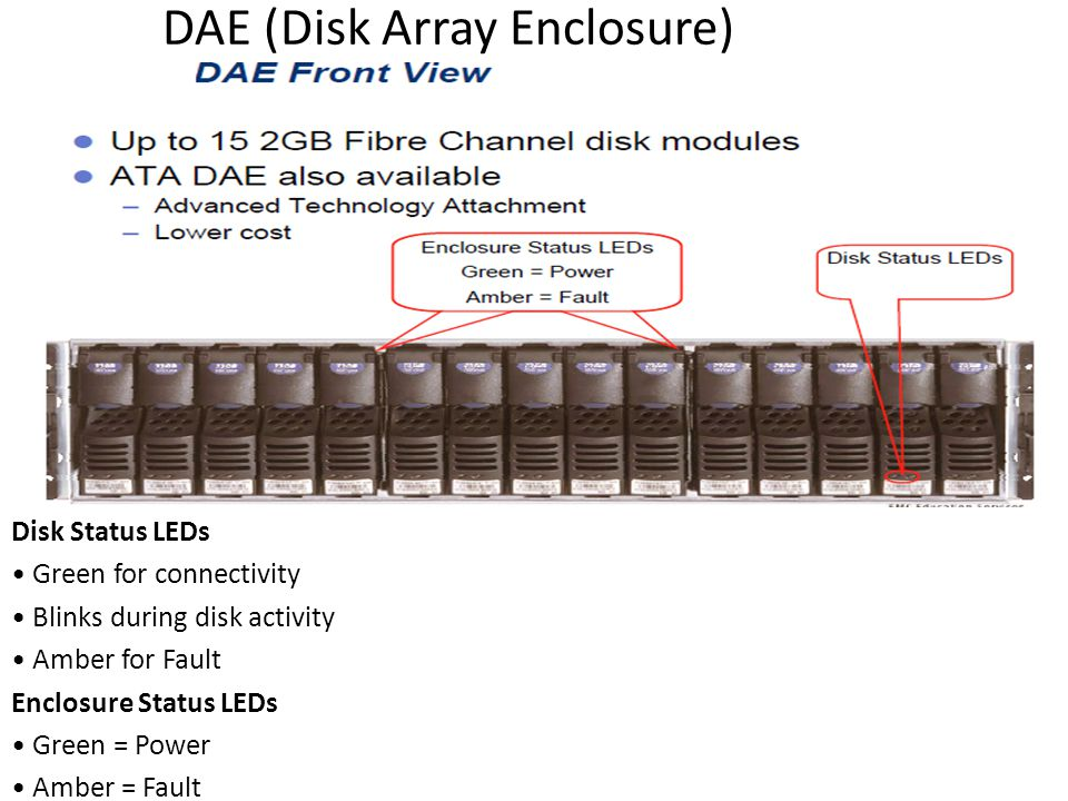 DAE (Disk Array Enclosure) Disk Status LEDs Green for connectivity Blinks during disk activity Amber for Fault Enclosure Status LEDs Green = Power Amber = Fault