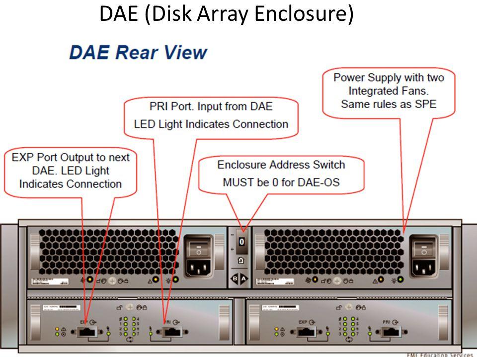 DAE (Disk Array Enclosure)