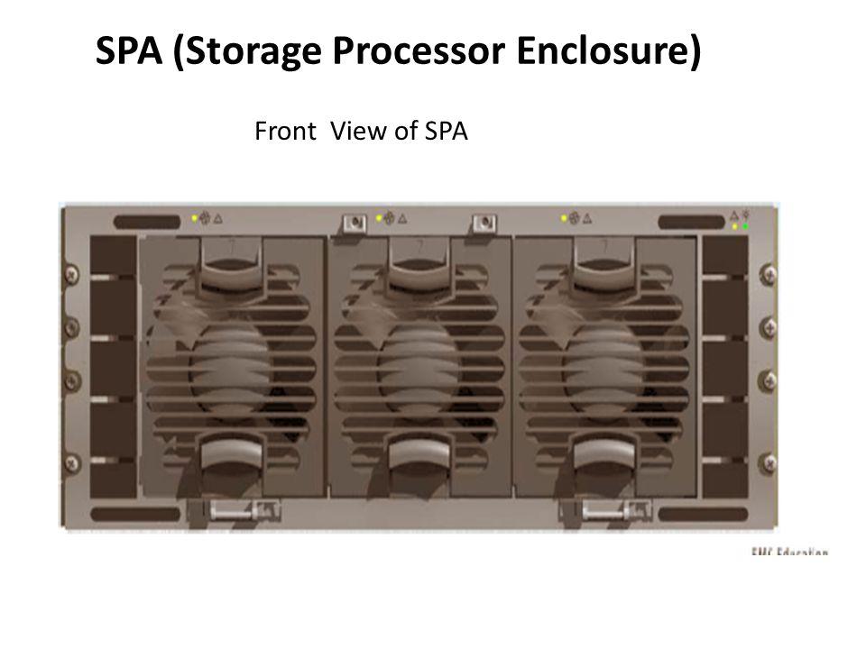 SPA (Storage Processor Enclosure) Front View of SPA