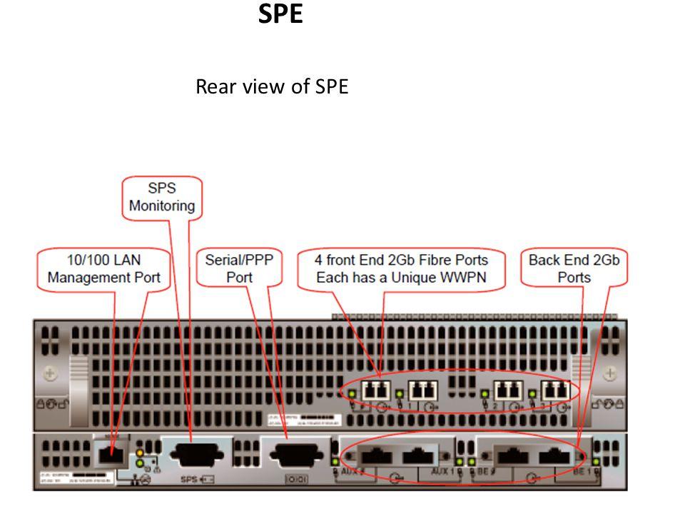 SPE Rear view of SPE