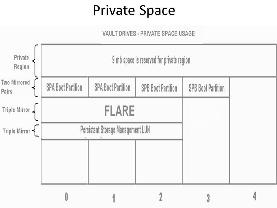 Private Space