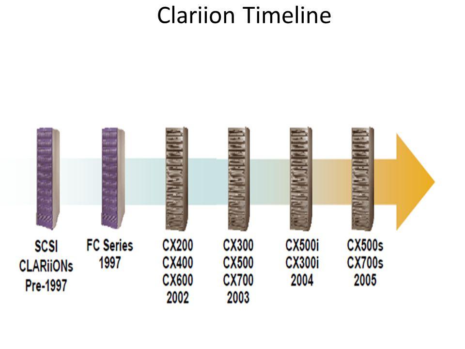 Clariion Timeline