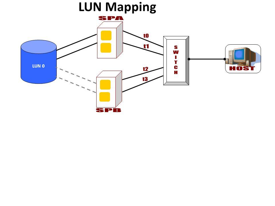 LUN Mapping LUN 0