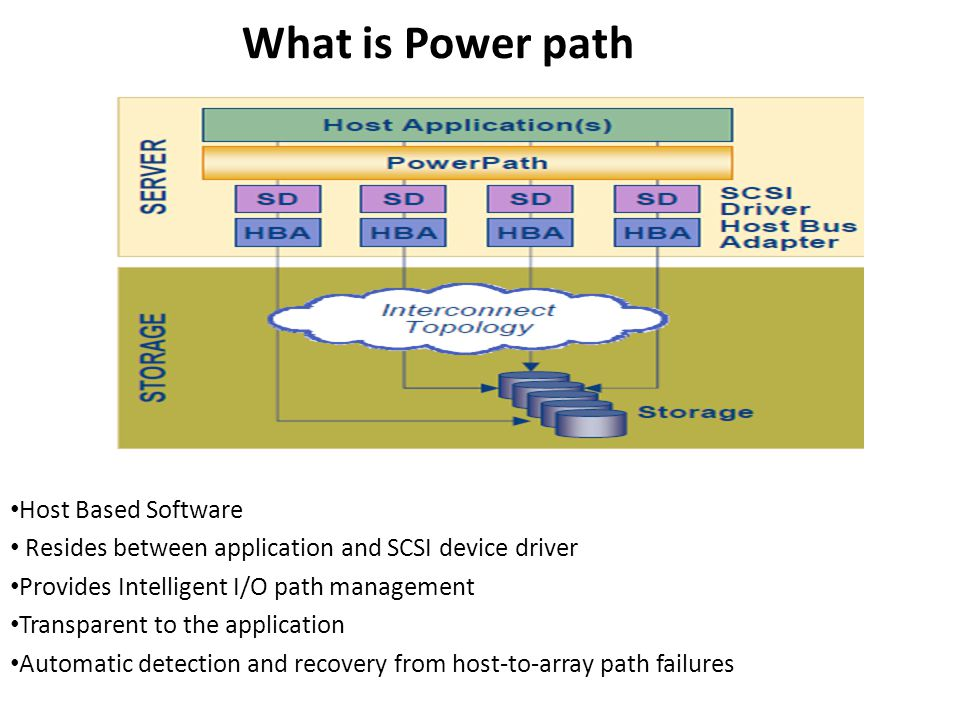 What is Power path Host Based Software Resides between application and SCSI device driver Provides Intelligent I/O path management Transparent to the application Automatic detection and recovery from host-to-array path failures
