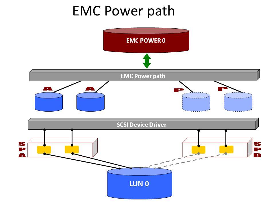 EMC Power path SCSI Device Driver LUN 0 EMC Power path EMC POWER 0