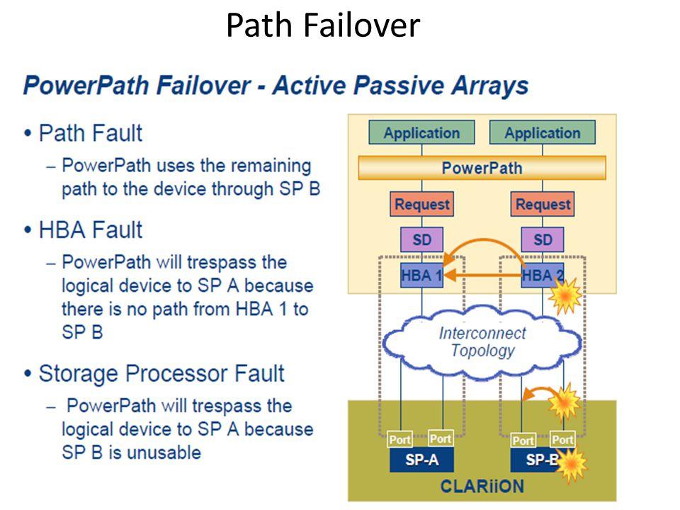 Path Failover