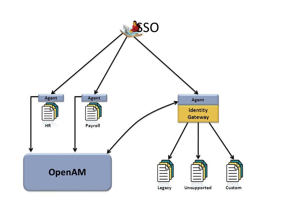 Identity Gateway Identity Gateway Agent LegacyUnsupported Custom Agent OpenAM OpenAM Payroll HR SSO