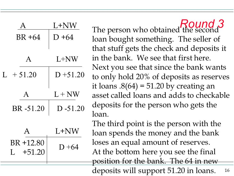 16 Round 3 A L+NW D +64BR +64 A L+NW BR +12.80 L +51.20 The person who obtained the second loan bought something.