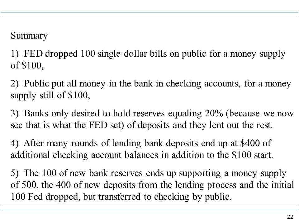 22 Summary 1) FED dropped 100 single dollar bills on public for a money supply of $100, 2) Public put all money in the bank in checking accounts, for a money supply still of $100, 3) Banks only desired to hold reserves equaling 20% (because we now see that is what the FED set) of deposits and they lent out the rest.