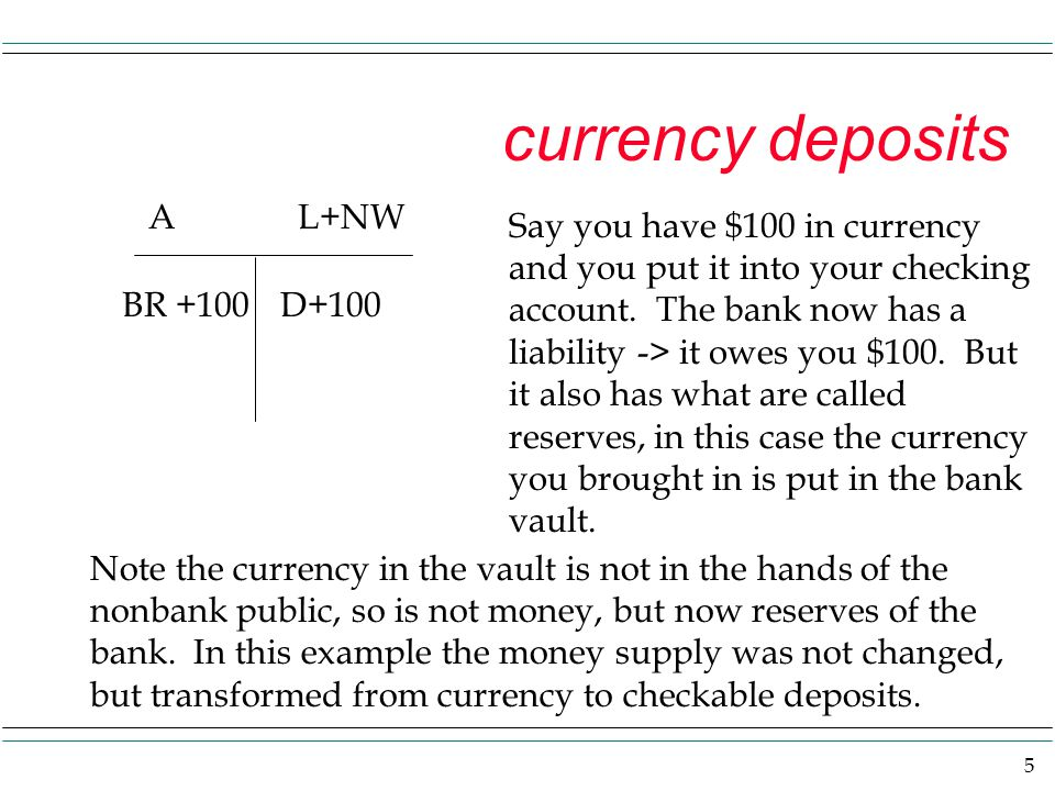 5 currency deposits A L+NW D+100BR +100 Say you have $100 in currency and you put it into your checking account.