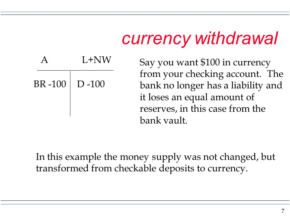 7 currency withdrawal A L+NW D -100BR -100 Say you want $100 in currency from your checking account.