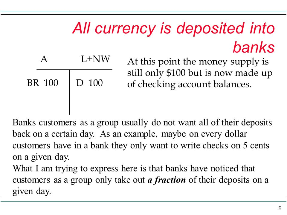 9 All currency is deposited into banks A L+NW D 100BR 100 At this point the money supply is still only $100 but is now made up of checking account balances.