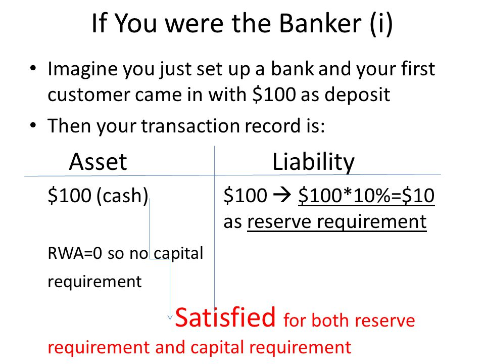 If You were the Banker (i) Imagine you just set up a bank and your first customer came in with $100 as deposit Then your transaction record is: AssetLiability $100 (cash)$100  $100*10%=$10 as reserve requirement RWA=0 so no capital requirement Satisfied for both reserve requirement and capital requirement