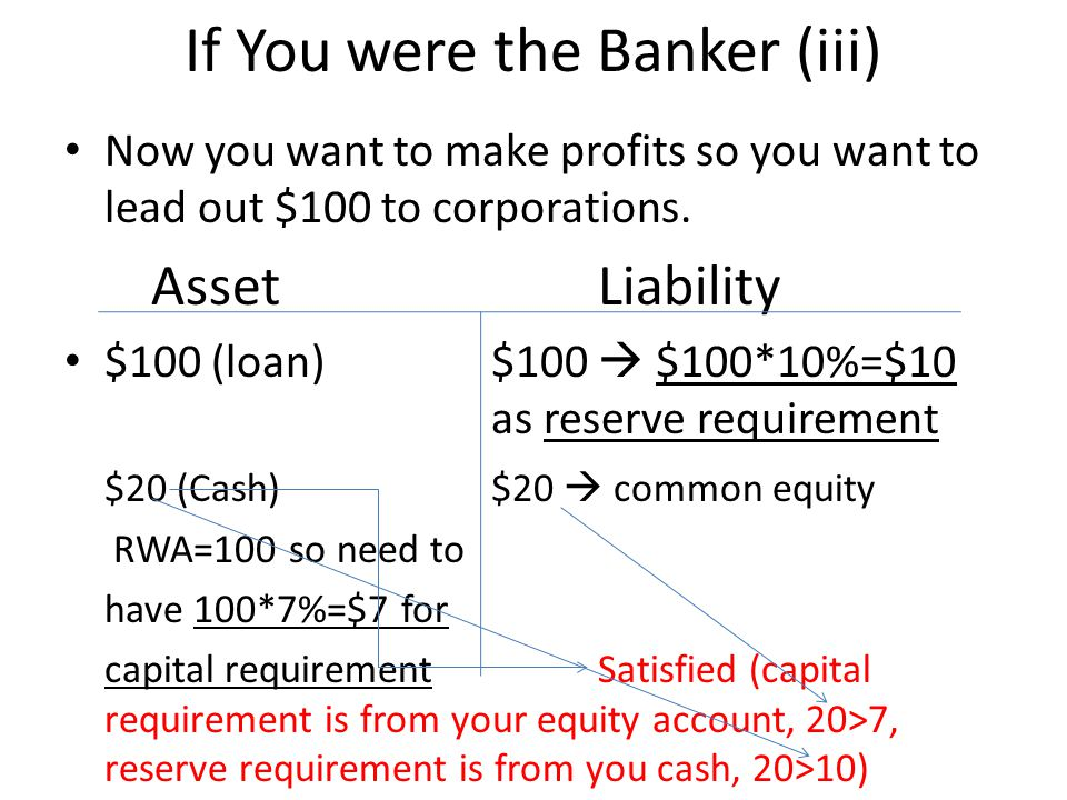 If You were the Banker (iii) Now you want to make profits so you want to lead out $100 to corporations.