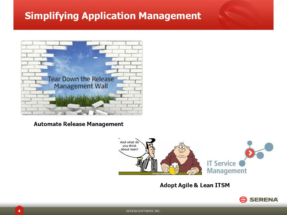 Simplifying Application Management SERENA SOFTWARE INC.
