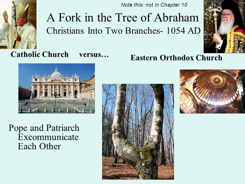 A Fork in the Tree of Abraham Christians Into Two Branches- 1054 AD Catholic Church versus… Pope and Patriarch Excommunicate Each Other Eastern Orthod