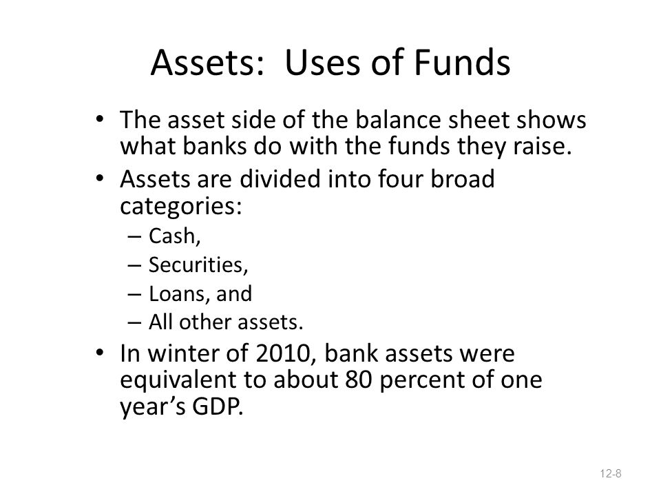 Assets: Uses of Funds The asset side of the balance sheet shows what banks do with the funds they raise.