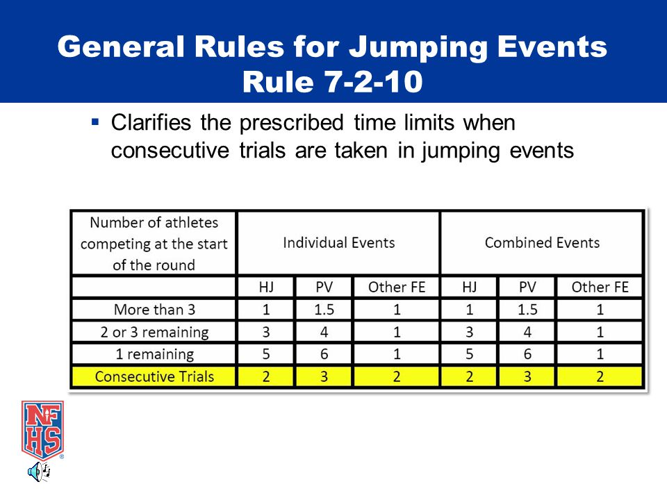 General Rules for Jumping Events Rule 7-2-10  Clarifies the prescribed time limits when consecutive trials are taken in jumping events