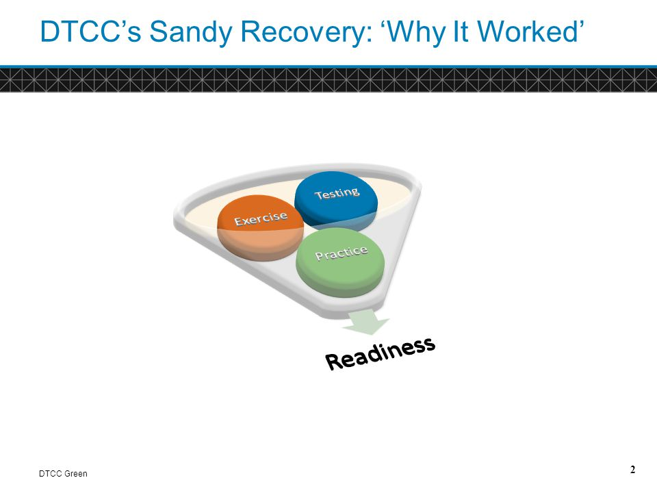 Business Continuity Management (BCM) Preparations – Pre-Sandy DTCC Green Business Continuity Management preparation includes: Consistent execution of BCM tests -- announced and unannounced Cross-training and transfer of work functions (e.g.