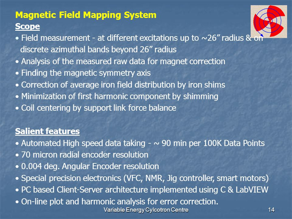 Variable Energy Cylcotron Centre14 Magnetic Field Mapping System Scope Field measurement - at different excitations up to ~26 radius & on discrete azimuthal bands beyond 26 radius Analysis of the measured raw data for magnet correction Finding the magnetic symmetry axis Correction of average iron field distribution by iron shims Minimization of first harmonic component by shimming Coil centering by support link force balance Salient features Automated High speed data taking - ~ 90 min per 100K Data Points 70 micron radial encoder resolution 0.004 deg.