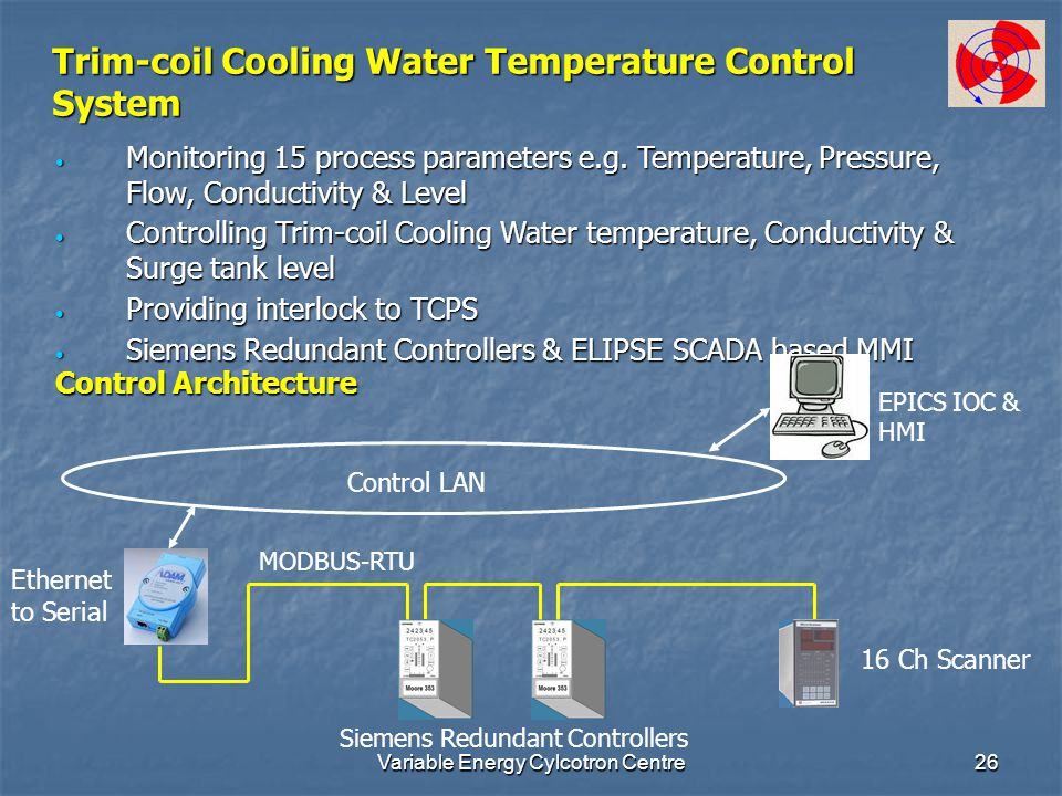 Variable Energy Cylcotron Centre26 Trim-coil Cooling Water Temperature Control System Monitoring 15 process parameters e.g. Temperature, Pressure, Flo