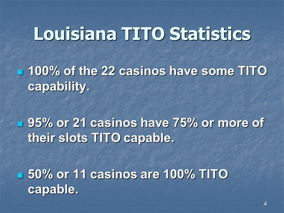 4 Louisiana TITO Statistics 100% of the 22 casinos have some TITO capability.