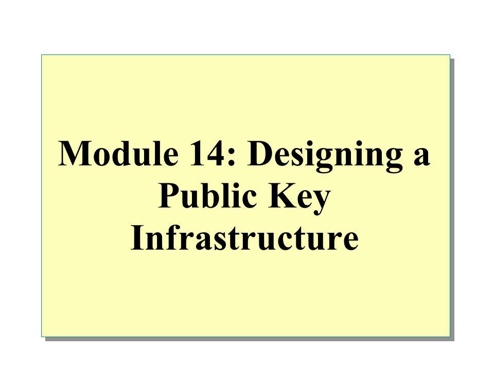 Module 14: Designing a Public Key Infrastructure