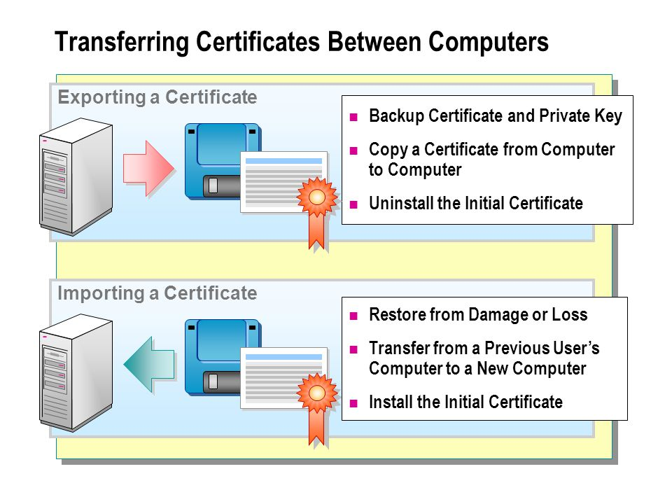 Transferring Certificates Between Computers Backup Certificate and Private Key Copy a Certificate from Computer to Computer Uninstall the Initial Certificate Exporting a Certificate Importing a Certificate Restore from Damage or Loss Transfer from a Previous User's Computer to a New Computer Install the Initial Certificate