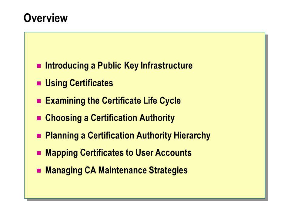 Certificate Enrollment Public Certificate Request Verify Information Create Certificate Send or Post Certificate Client Computer Certification Authority 11 Private Enrollment Information 22 33 44 55 66