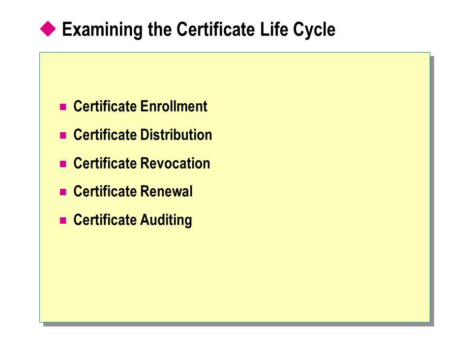  Examining the Certificate Life Cycle Certificate Enrollment Certificate Distribution Certificate Revocation Certificate Renewal Certificate Auditing