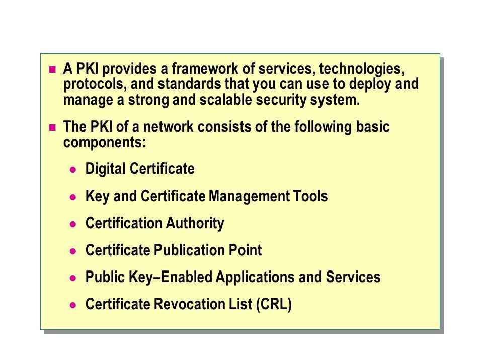 Choosing a Private CA External Partners Internal Certificate Management External Partners Issue Request Private CA Secure Access Web Server